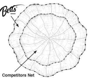 BETTS CAST NETS COMPARISON