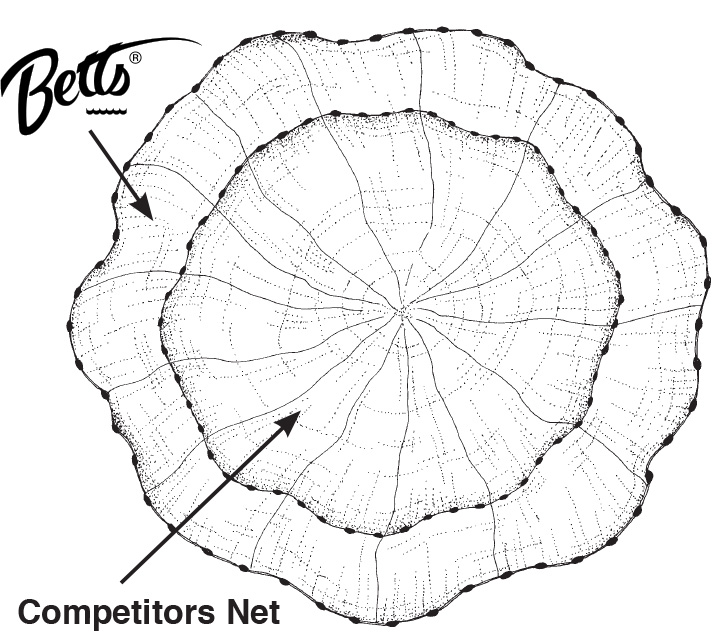 Betts old salt cast nets roy 39 s bait and tackle outfitters for Betts fishing center