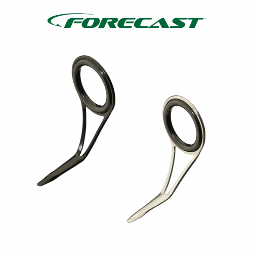 FORECAST STAINLESS STEEL VS GUIDES